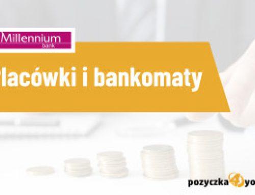 Millennium oddziały i bankomaty